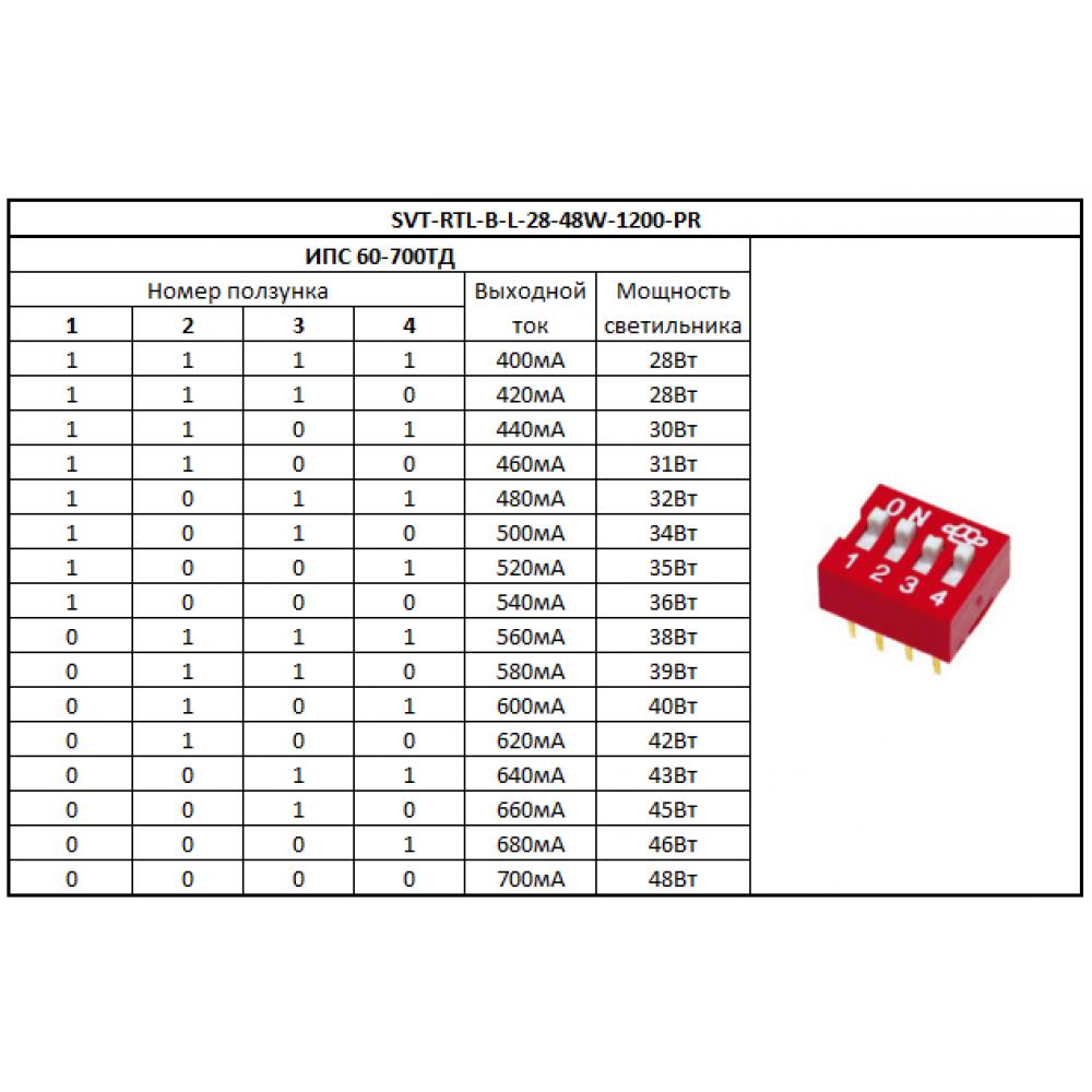 LED светильник SVT-RTL-B-L-28-48W-1200-PR