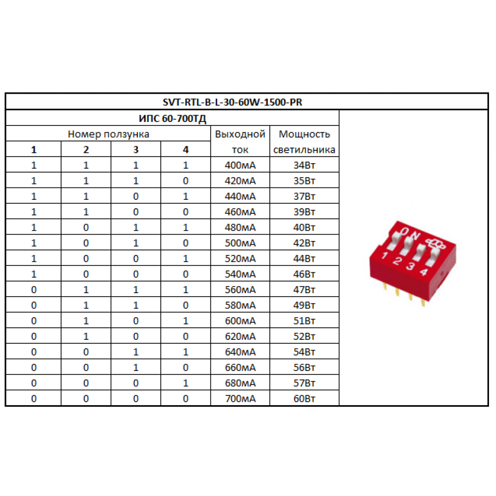 LED светильник SVT-RTL-B-L-30-60W-1500-PR