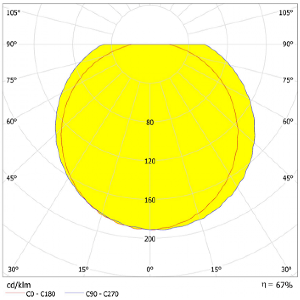 Низковольтный светодиодный светильник ЖКХ-12W 24V (AL) овал