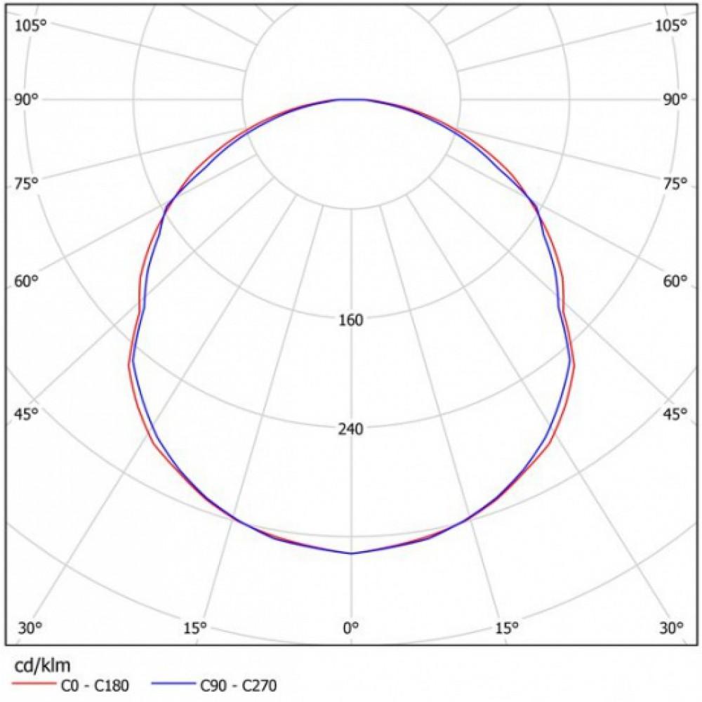 Светодиодный светильник офисный ДПО Офис 18/02-2*18 IP40