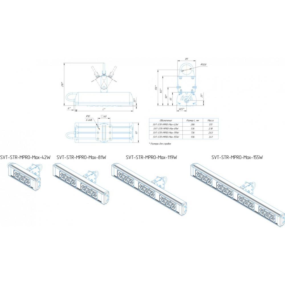 Спортивный LED светильник SVT-STR-MPRO-Max-119W-20-CRI90-5700K