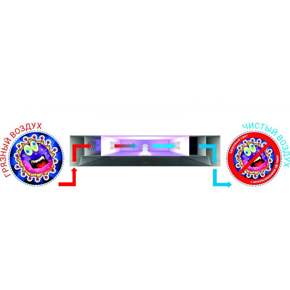 SVT-SPC-Med-ARM-595-595-UVC-18W-30W-5000K-PR