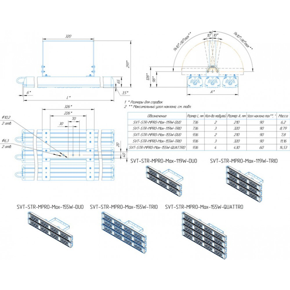Светодиодный уличный светильник SVT-STR-MPRO-Max-155W-45x140-QUATTRO