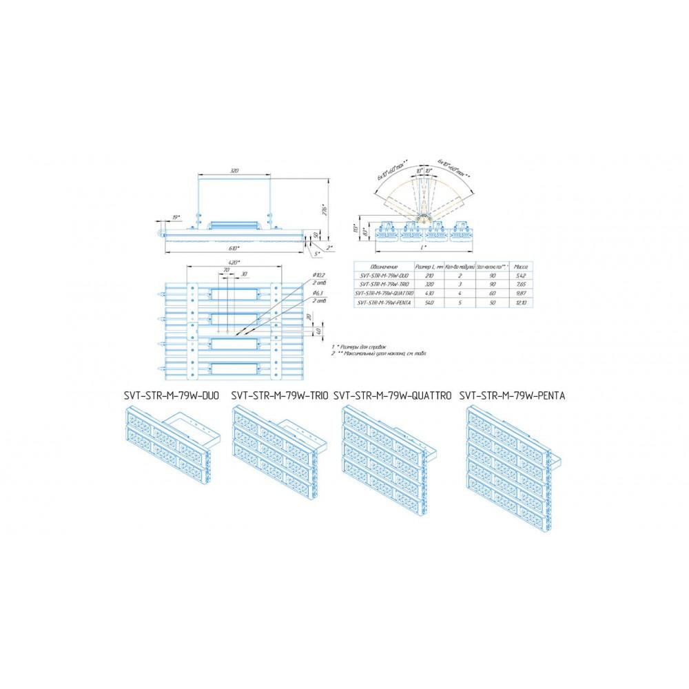 Светодиодный уличный светильник SVT-STR-M-79W-45x140-QUATTRO