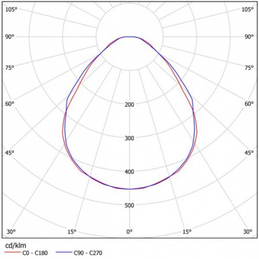 Светодиодный светильник офисный ДПО Офис 50/03-4*18 IP40