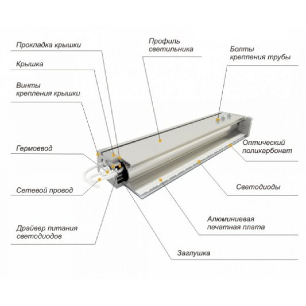 Светодиодный прожектор ДиУС-200/Г65/К25