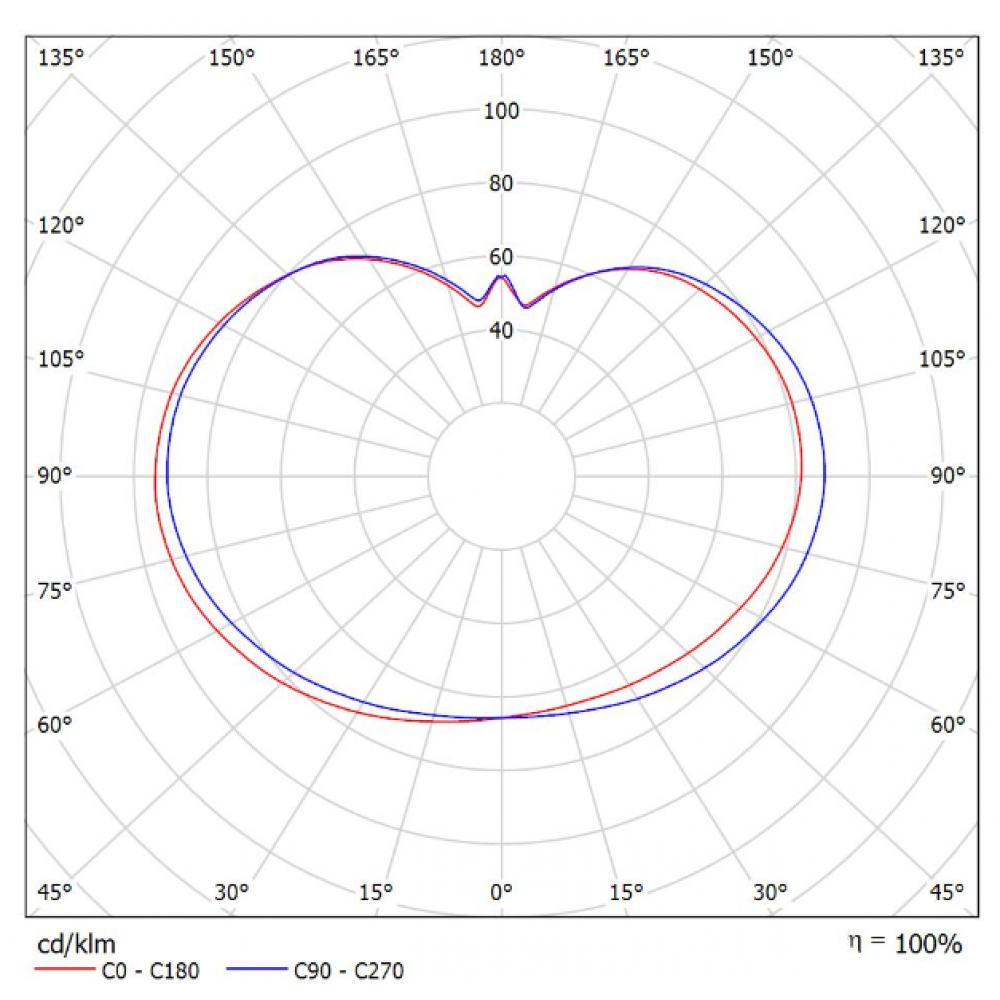 Светодиодный уличный светильник SVT-STR-Retro-40W-M-4000K