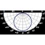 Светодиодный светильник «Модуль СТРИТ», консольный М-1, 96 Вт М»