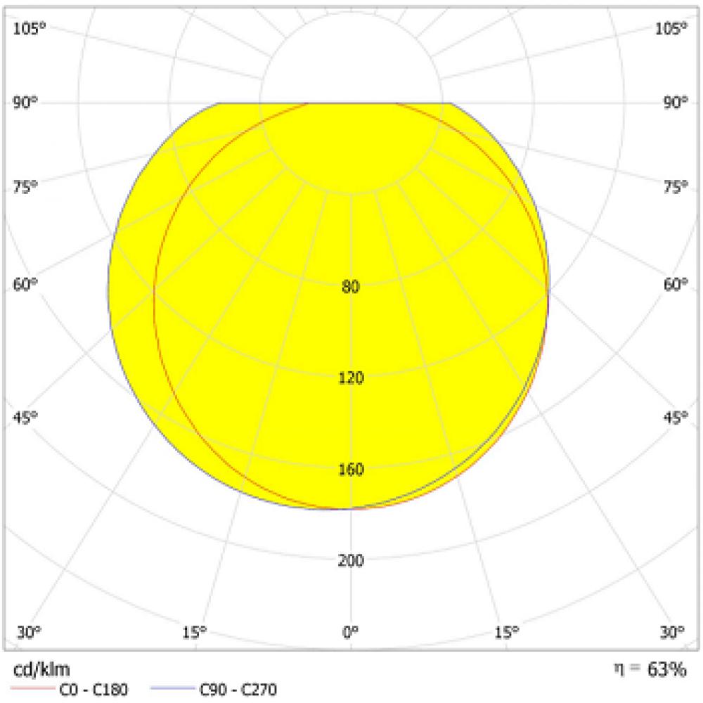 Низковольтный светодиодный светильник ЖКХ-9W 12V (PC) овал