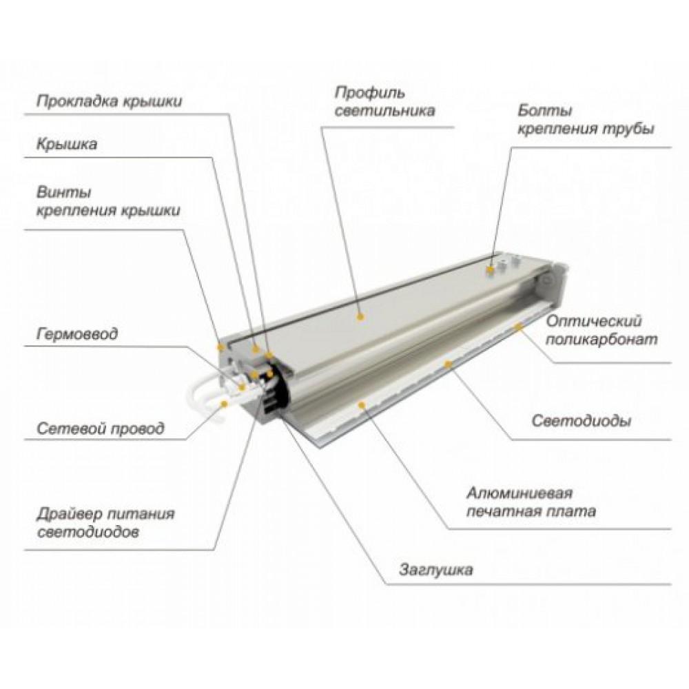 Светодиодный светильник магистральный ДиУС-540Ш